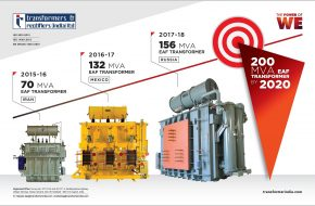 Transformers & Rectifiers (India), IB Asia reliable partner